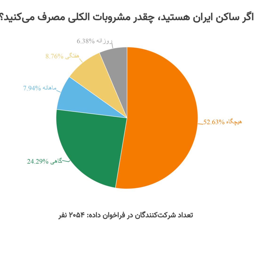 chart36a