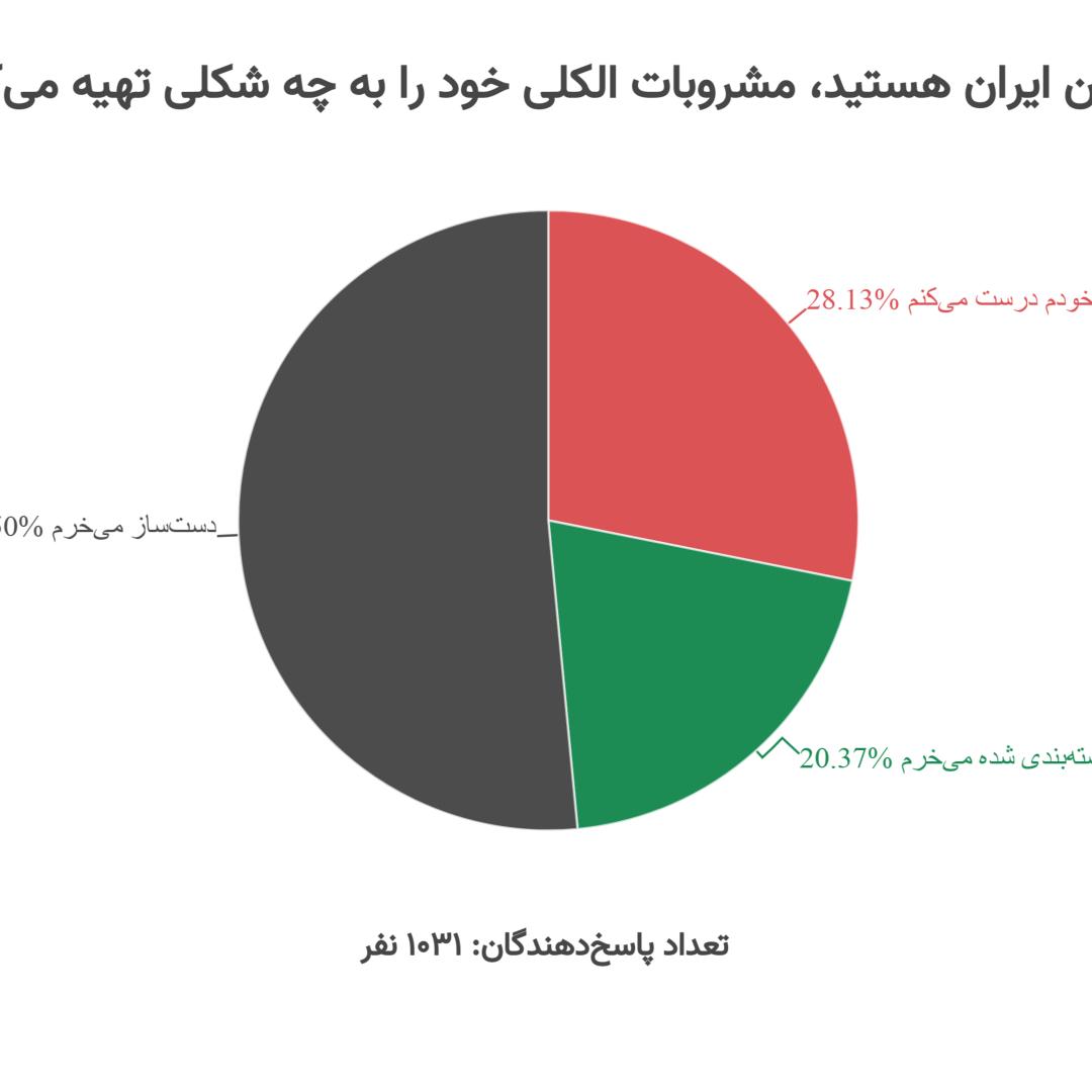 chart36b