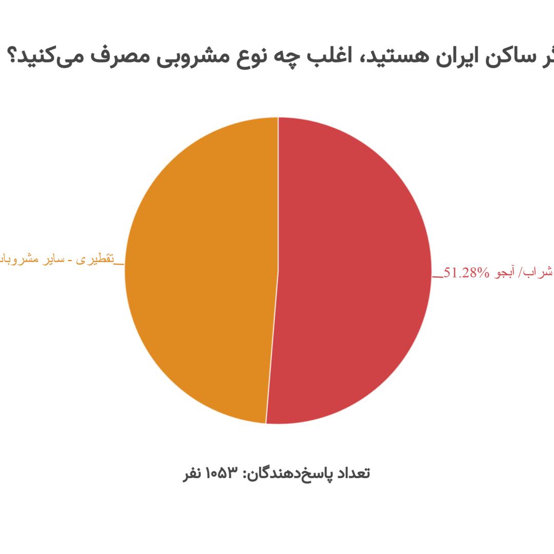 chart36c