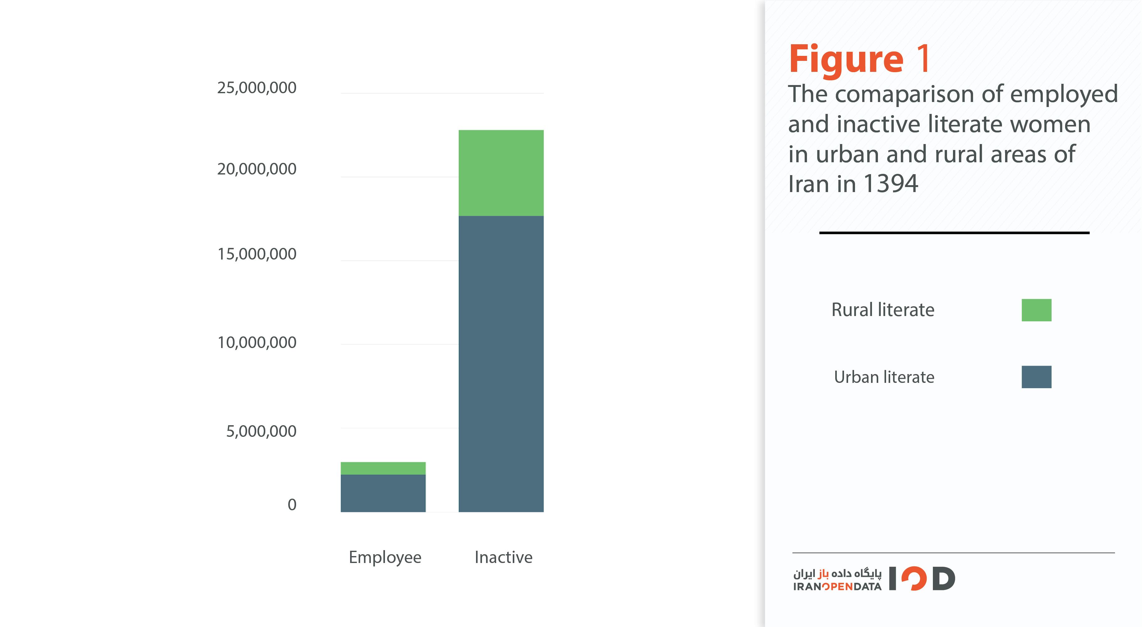 23-million-iranian-women-unemployed